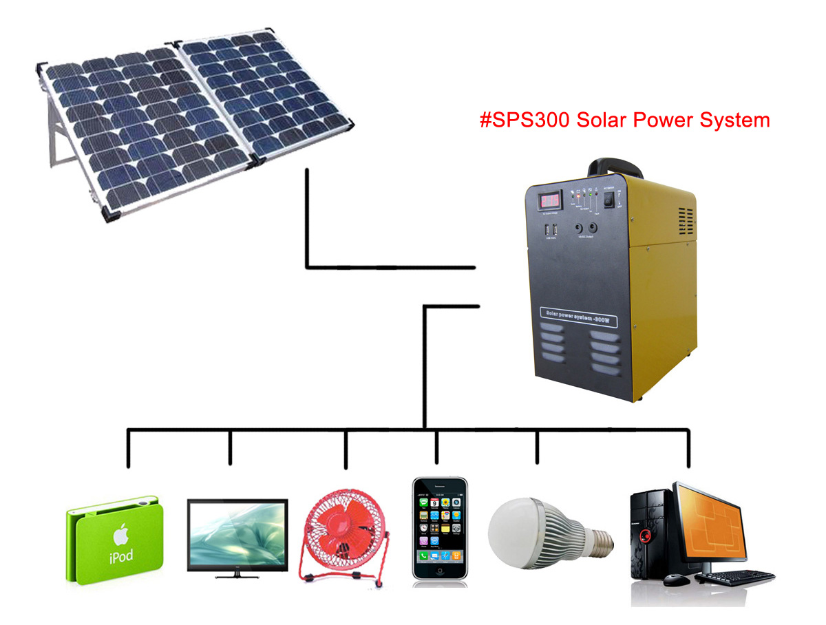 Solar Electric Systems : Buy the best solar generators for camping or home