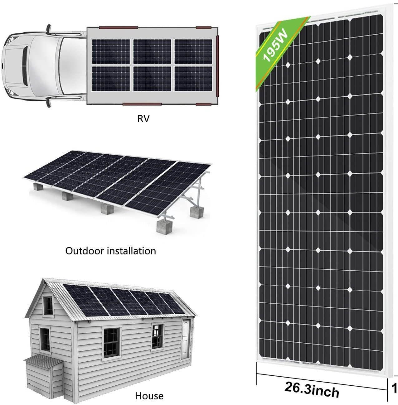 A sample 500 watt solar panel kit setup for RV, Cabin or farm