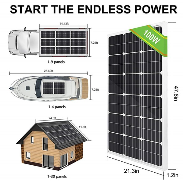 Uses for Eco-Worthy solar panels on homes, RVs and boats